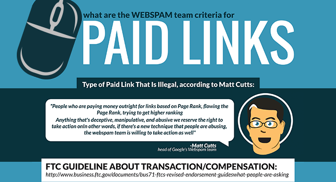 What Are Backlinks? Paid Links Infographic